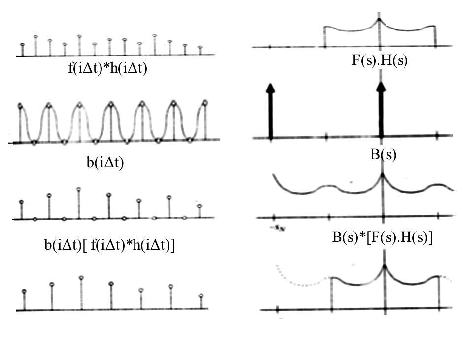 F(s).H(s) f(iΔt)*h(iΔt) B(s) b(iΔt) B(s)*[F(s).H(s)] b(iΔt)[ f(iΔt)*h(iΔt)]